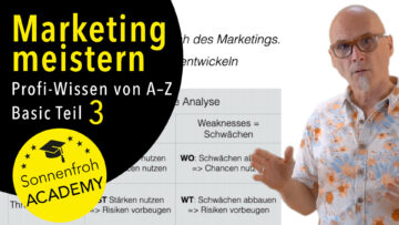 Marketing meistern in Werbung, Design, Online & Werbung! Kurs Grundlagen 3